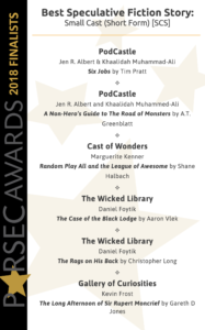 Parsec Nominees 2018 Best Spec Fic Short Story