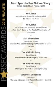 Parsec Nominees 2018 Best Spec Fic Short Story
